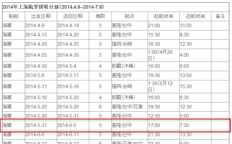 海娜号2014年上海航季航次时刻表(HENNA号の時刻表)