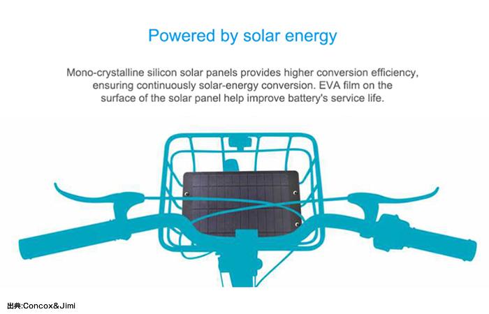 Concox&JimiのBL10の説明資料。ソーラーパネルのインテグレートができる。