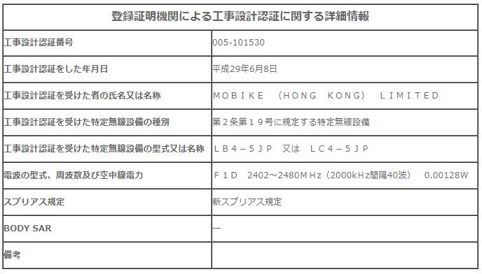 19号は「2.4GHz帯高度化小電力データ通信システム」。Bluetooth。